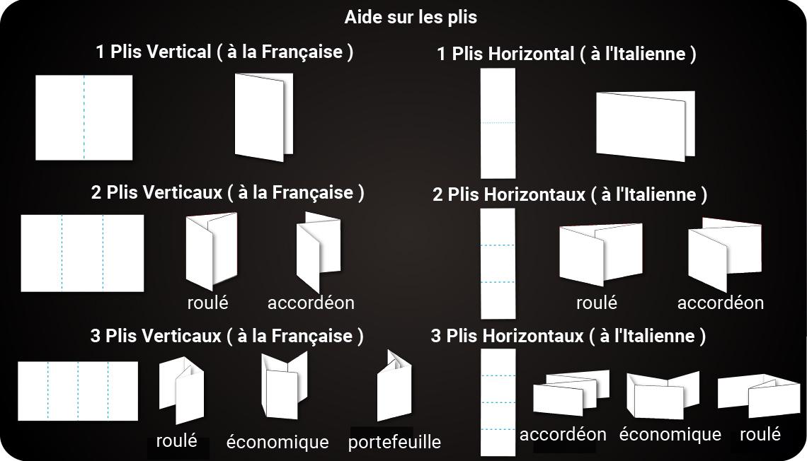 imprimeur-francais-depliant-type-de-plis-1-2-3-roule-accordeon-economique-plis